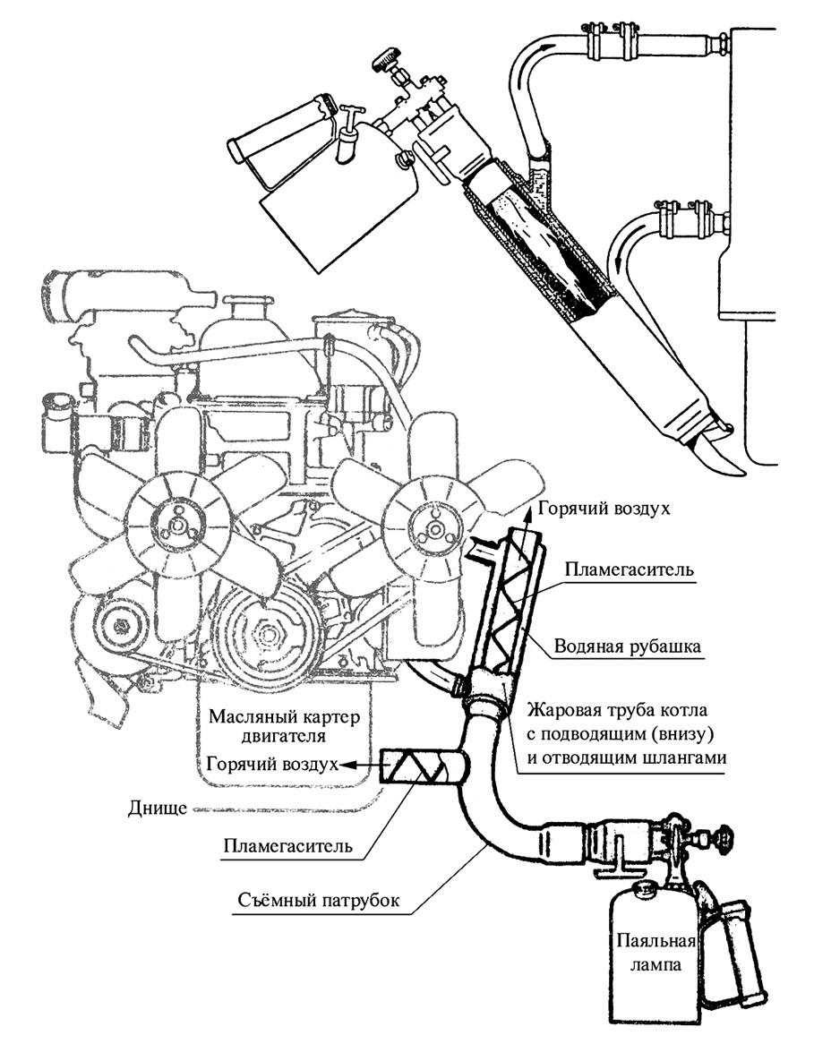 Паяльная лампа с трубой для отогрева двигателя