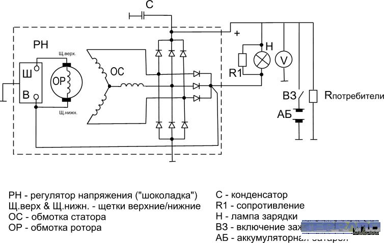 Как починить генератор » Клуб